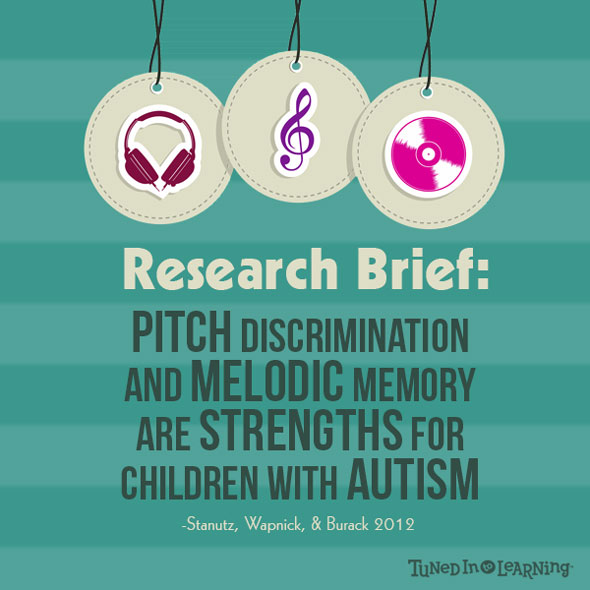 Autism Music Research Pitch Processing - Tuned in to Learning